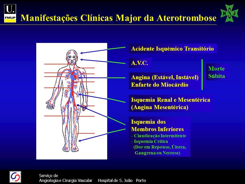 44 Serviço de Angiologia e Cirurgia Vascular Hospital de S. João Porto Manifestações Clínicas Major da Aterotrombose A.V.C. Angina (Estável, Instável)