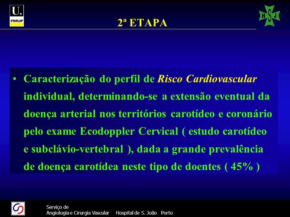 45 Serviço de Angiologia e Cirurgia Vascular Hospital de S. João Porto 2ª ETAPA Caracterização do perfil de Risco Cardiovascular individual, determina
