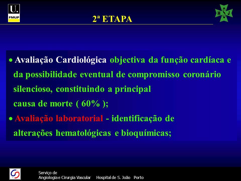46 Serviço de Angiologia e Cirurgia Vascular Hospital de S. João Porto Avaliação Cardiológica objectiva da função cardíaca e da possibilidade eventual