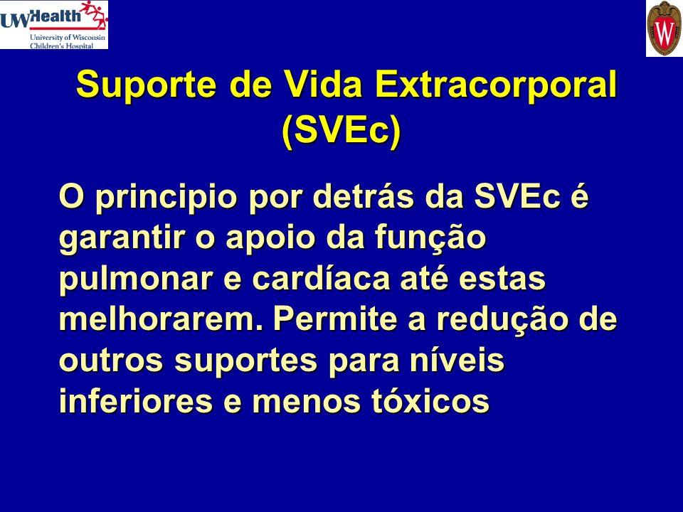 Suporte de Vida Extracorporal (SVEc) Suporte de Vida Extracorporal (SVEc) O principio por detrás da SVEc é garantir o apoio da função pulmonar e cardí