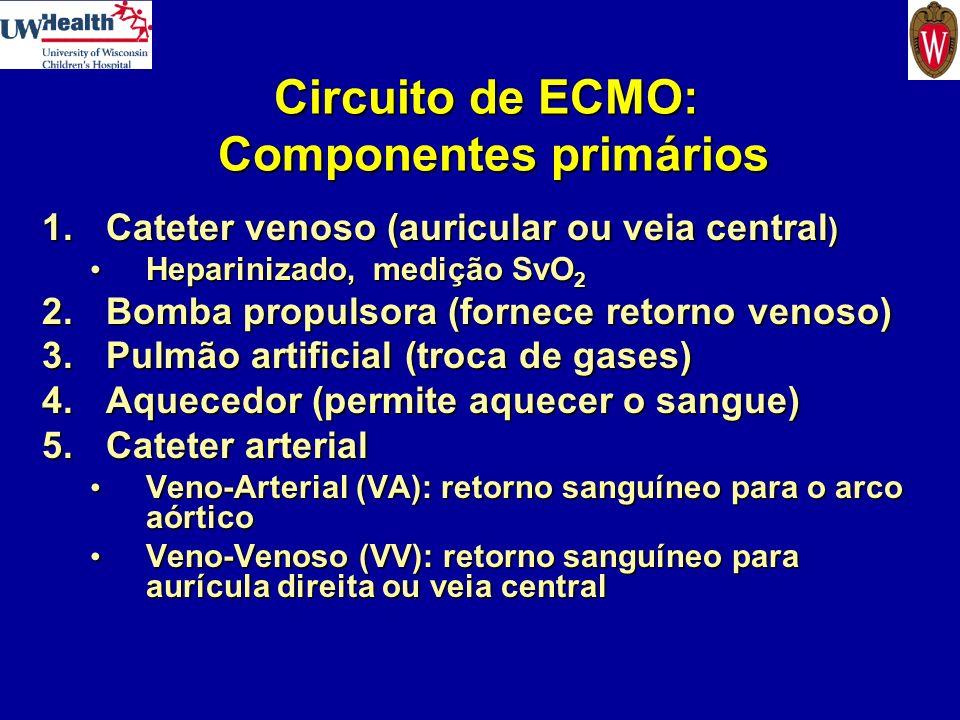 Circuito de ECMO: Componentes primários Circuito de ECMO: Componentes primários 1. Cateter venoso (auricular ou veia central ) Heparinizado, medição S