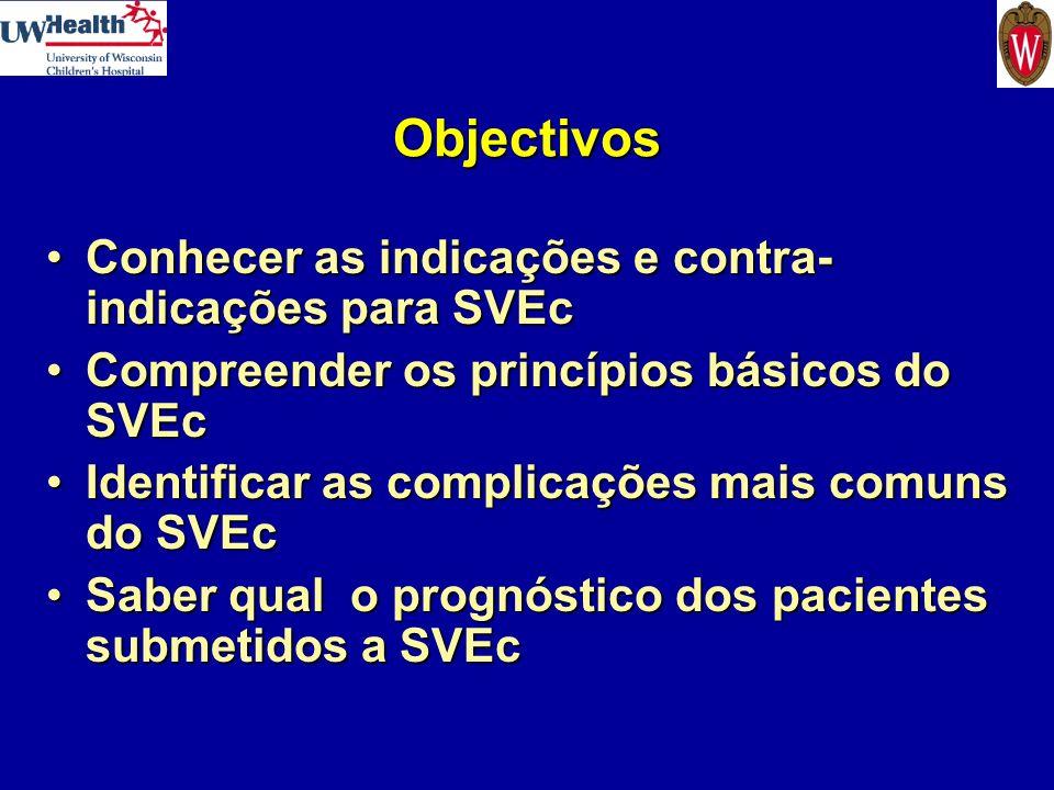 Objectivos Conhecer as indicações e contra- indicações para SVEcConhecer as indicações e contra- indicações para SVEc Compreender os princípios básico