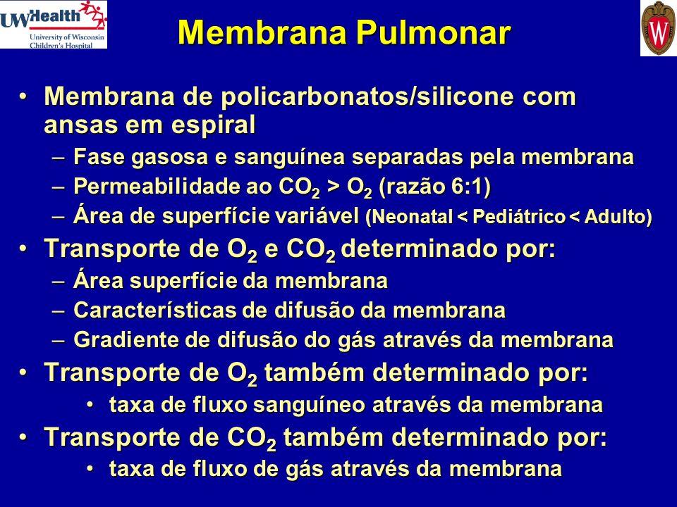 Membrana Pulmonar Membrana de policarbonatos/silicone com ansas em espiralMembrana de policarbonatos/silicone com ansas em espiral –Fase gasosa e sang