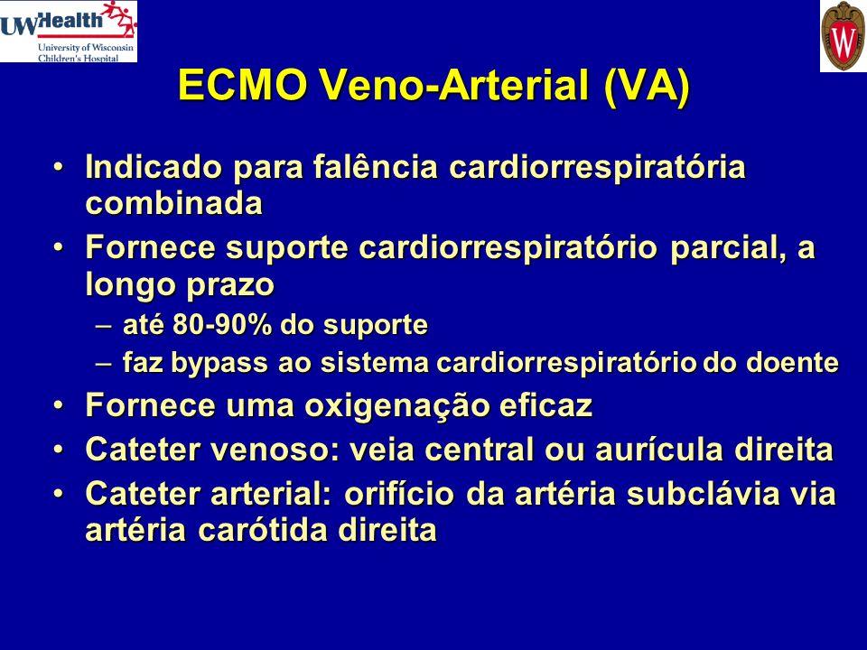 ECMO Veno-Arterial (VA) Indicado para falência cardiorrespiratória combinadaIndicado para falência cardiorrespiratória combinada Fornece suporte cardi