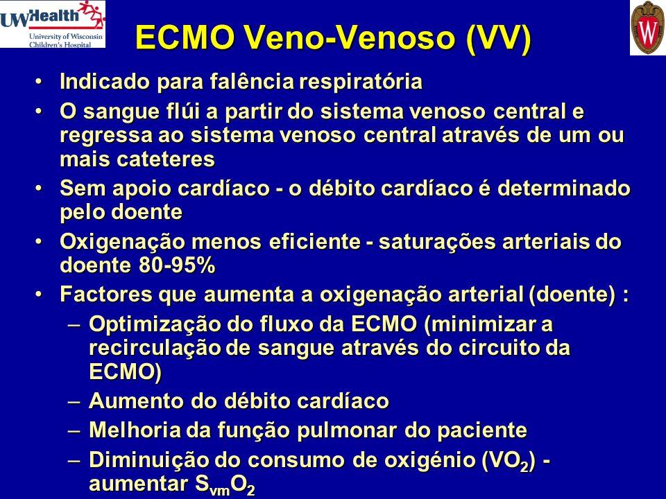 ECMO Veno-Venoso (VV) Indicado para falência respiratóriaIndicado para falência respiratória O sangue flúi a partir do sistema venoso central e regres