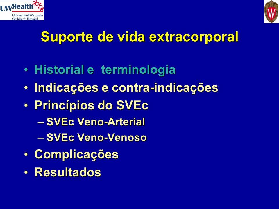 Historial do SVEc 1950s: Desenvolvimento do SVEc fora do bloco operatório1950s: Desenvolvimento do SVEc fora do bloco operatório 1960s: Aperfeiçoamento da tecnologia (membrana de oxigenação) e da técnica de SVEc1960s: Aperfeiçoamento da tecnologia (membrana de oxigenação) e da técnica de SVEc 1970: Primeira utilização em cardiopatia congénita (Baffes et al)1970: Primeira utilização em cardiopatia congénita (Baffes et al) 1976: Primeira utilização com sucesso na falência respiratória neonatal (Bartlett)1976: Primeira utilização com sucesso na falência respiratória neonatal (Bartlett) 1980s: Aumento da utilização do SVEc na falência respiratória neonatal1980s: Aumento da utilização do SVEc na falência respiratória neonatal 1989: Formação da Organização de Suporte de Vida Extracorporal1989: Formação da Organização de Suporte de Vida Extracorporal