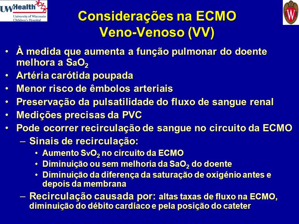Considerações na ECMO Veno-Venoso (VV) À medida que aumenta a função pulmonar do doente melhora a S a O 2À medida que aumenta a função pulmonar do doe