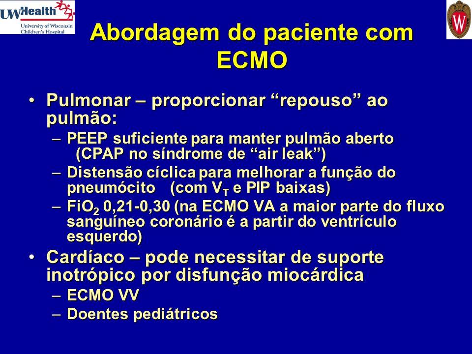 Abordagem do paciente com ECMO Pulmonar – proporcionar repouso ao pulmão:Pulmonar – proporcionar repouso ao pulmão: –PEEP suficiente para manter pulmã