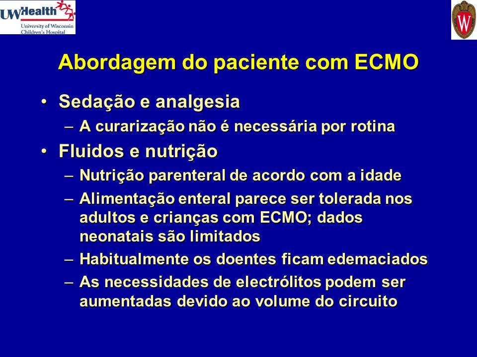 Abordagem do paciente com ECMO Sedação e analgesiaSedação e analgesia –A curarização não é necessária por rotina Fluidos e nutriçãoFluidos e nutrição