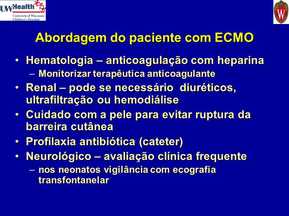 Abordagem do paciente com ECMO Hematologia – anticoagulação com heparinaHematologia – anticoagulação com heparina –Monitorizar terapêutica anticoagula