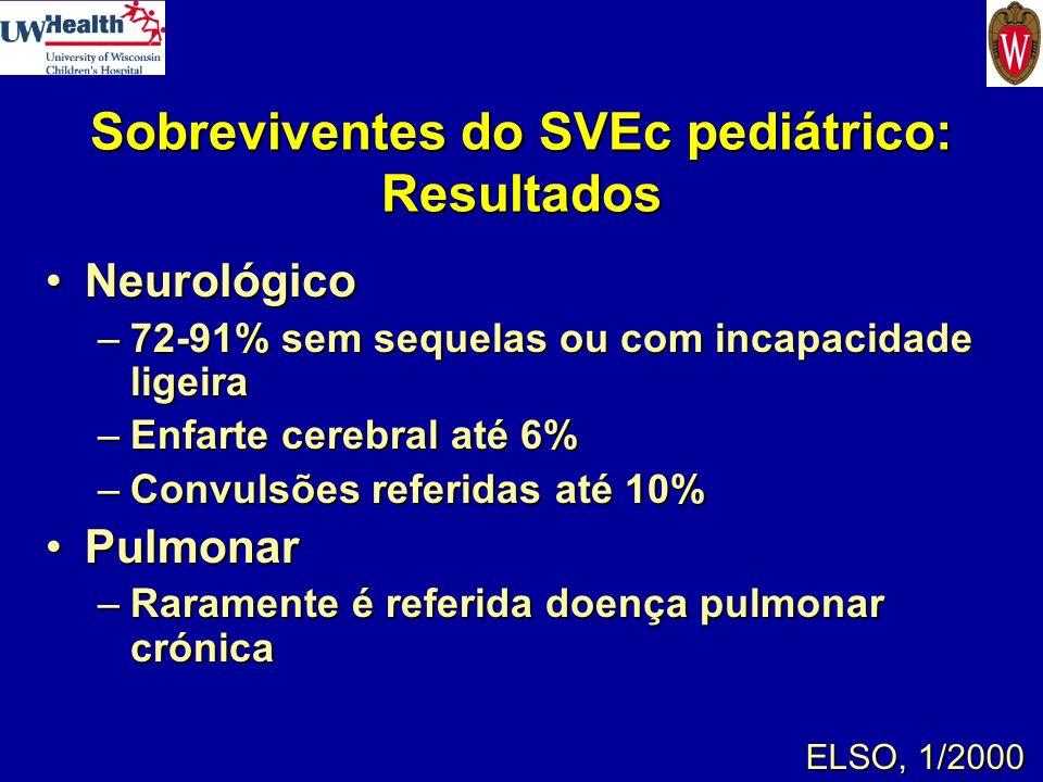 Sobreviventes do SVEc pediátrico: Resultados NeurológicoNeurológico –72-91% sem sequelas ou com incapacidade ligeira –Enfarte cerebral até 6% –Convuls