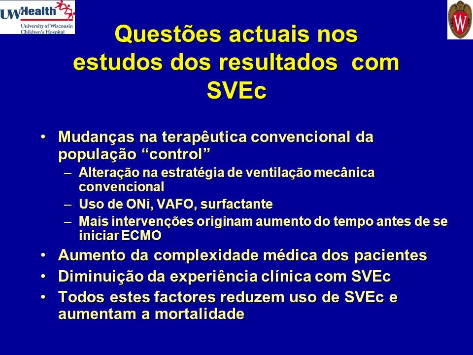 Questões actuais nos estudos dos resultados com SVEc Mudanças na terapêutica convencional da população controlMudanças na terapêutica convencional da
