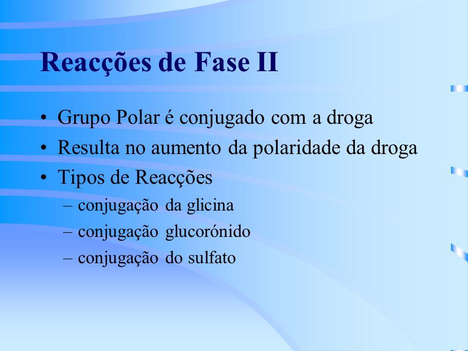Reacções de Fase II Grupo Polar é conjugado com a droga Resulta no aumento da polaridade da droga Tipos de Reacções –conjugação da glicina –conjugação glucorónido –conjugação do sulfato