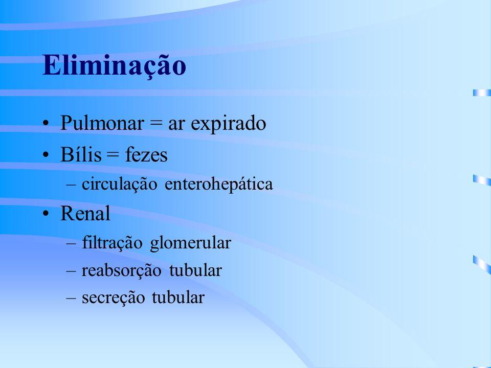 Eliminação Pulmonar = ar expirado Bílis = fezes –circulação enterohepática Renal –filtração glomerular –reabsorção tubular –secreção tubular