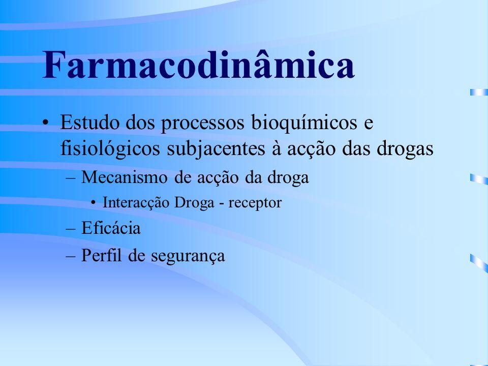 Farmacodinâmica Estudo dos processos bioquímicos e fisiológicos subjacentes à acção das drogas –Mecanismo de acção da droga Interacção Droga - receptor –Eficácia –Perfil de segurança