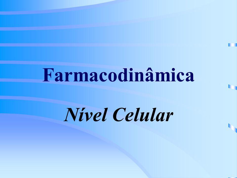 Farmacodinâmica Nível Celular