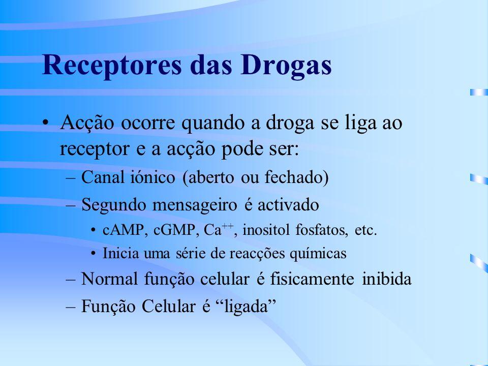Receptores das Drogas Acção ocorre quando a droga se liga ao receptor e a acção pode ser: –Canal iónico (aberto ou fechado) –Segundo mensageiro é activado cAMP, cGMP, Ca ++, inositol fosfatos, etc.