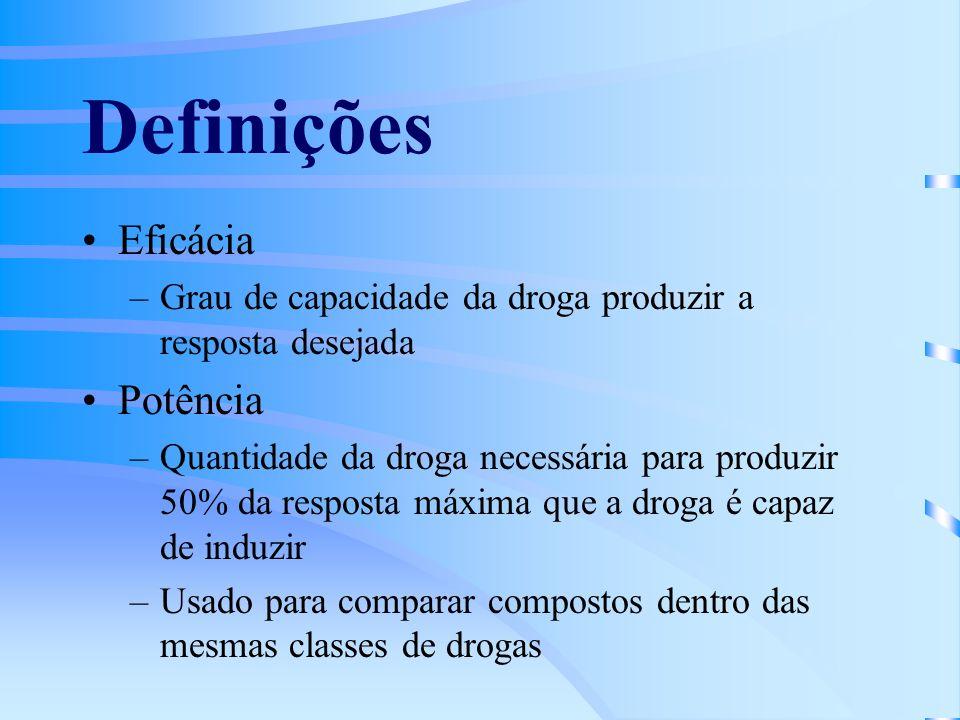 Eficácia –Grau de capacidade da droga produzir a resposta desejada Potência –Quantidade da droga necessária para produzir 50% da resposta máxima que a droga é capaz de induzir –Usado para comparar compostos dentro das mesmas classes de drogas