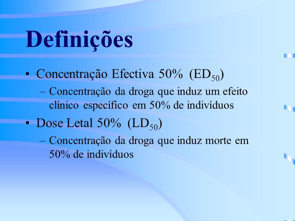 Definições Concentração Efectiva 50% (ED 50 ) –Concentração da droga que induz um efeito clínico específico em 50% de indivíduos Dose Letal 50% (LD 50 ) –Concentração da droga que induz morte em 50% de indivíduos