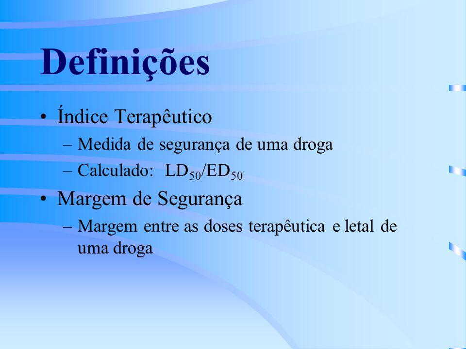 Definições Índice Terapêutico –Medida de segurança de uma droga –Calculado: LD 50 /ED 50 Margem de Segurança –Margem entre as doses terapêutica e letal de uma droga