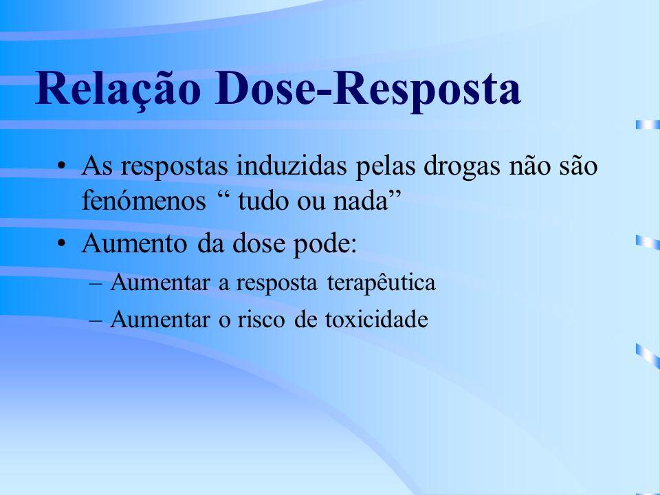 Relação Dose-Resposta As respostas induzidas pelas drogas não são fenómenos tudo ou nada Aumento da dose pode: –Aumentar a resposta terapêutica –Aumentar o risco de toxicidade