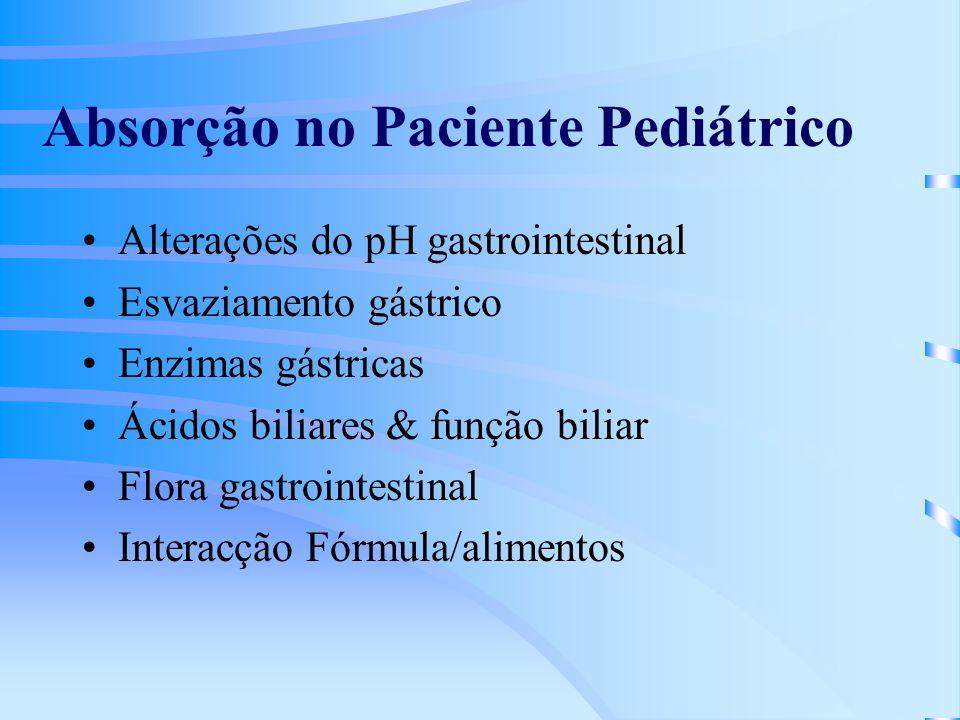 Absorção no Paciente Pediátrico Alterações do pH gastrointestinal Esvaziamento gástrico Enzimas gástricas Ácidos biliares & função biliar Flora gastrointestinal Interacção Fórmula/alimentos