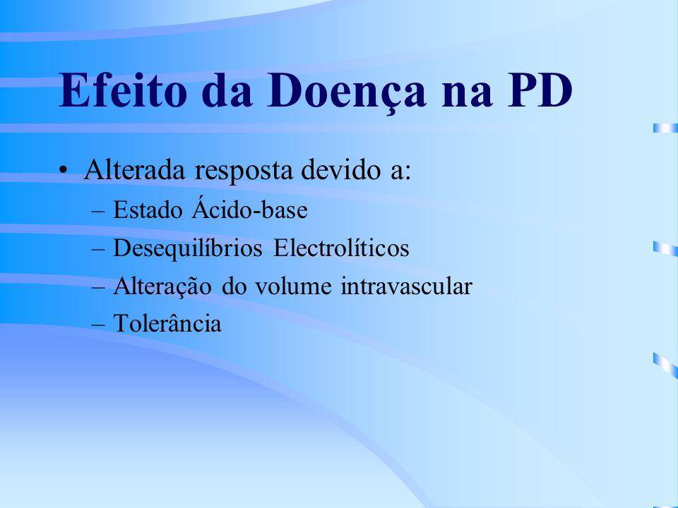 Efeito da Doença na PD Alterada resposta devido a: –Estado Ácido-base –Desequilíbrios Electrolíticos –Alteração do volume intravascular –Tolerância