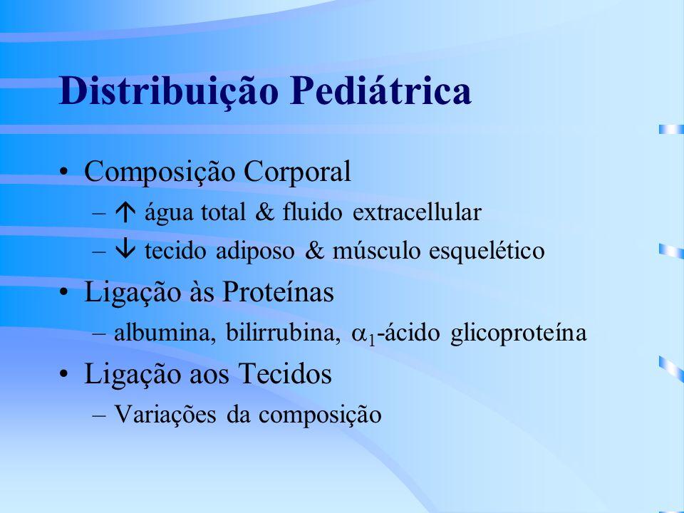 Distribuição Pediátrica Composição Corporal – água total & fluido extracellular – tecido adiposo & músculo esquelético Ligação às Proteínas –albumina, bilirrubina, 1 -ácido glicoproteína Ligação aos Tecidos –Variações da composição