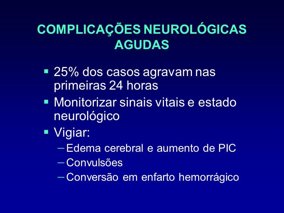 COMPLICAÇÕES NEUROLÓGICAS AGUDAS 25% dos casos agravam nas primeiras 24 horas Monitorizar sinais vitais e estado neurológico Vigiar: Edema cerebral e