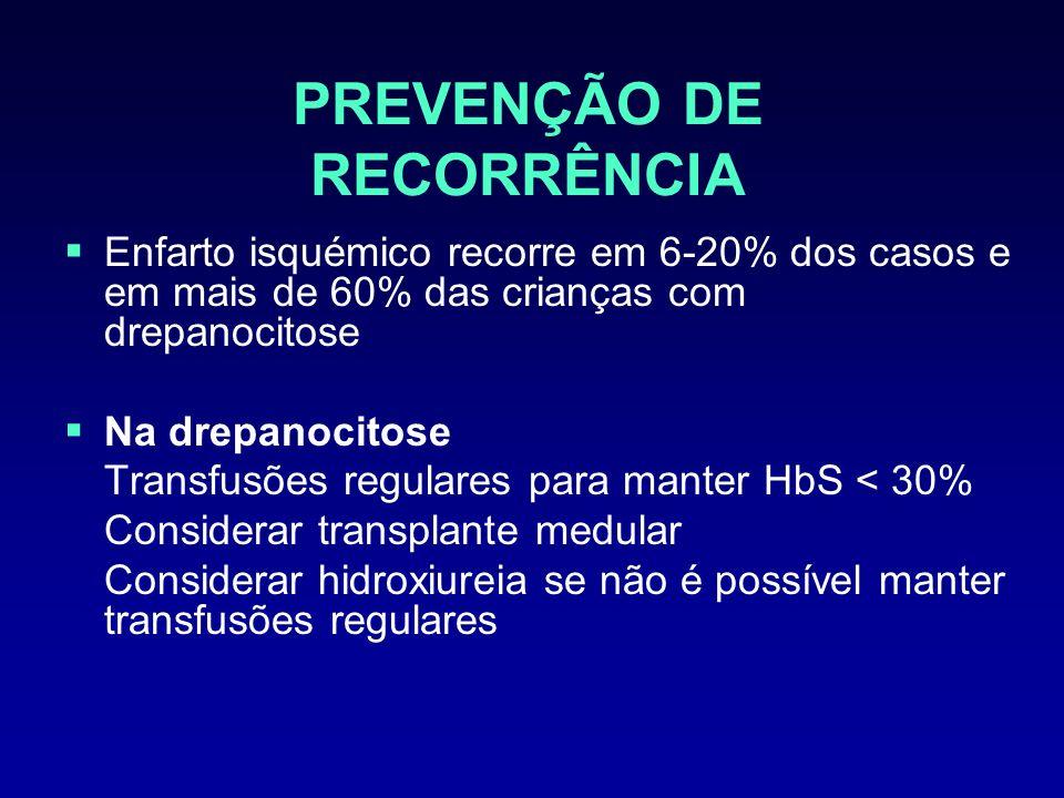 PREVENÇÃO DE RECORRÊNCIA Enfarto isquémico recorre em 6-20% dos casos e em mais de 60% das crianças com drepanocitose Na drepanocitose Transfusões reg