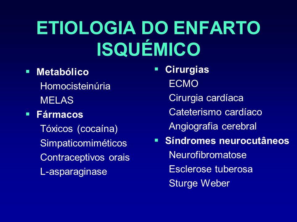 Malformações vasculares MAV Telangiectasia capilar Aneurismas Sacular Infeccioso Hipertensão Diátese hemorrágica Défices de factores coagulação Trombocitopénia CID Leucemia Policitémia Anticoagulantes, trombolíticos Vasculite ETIOLOGIA DO ENFARTO HEMORRÁGICO
