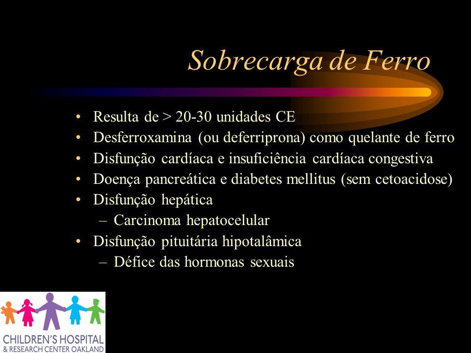 Sobrecarga de Ferro Resulta de > 20-30 unidades CE Desferroxamina (ou deferriprona) como quelante de ferro Disfunção cardíaca e insuficiência cardíaca