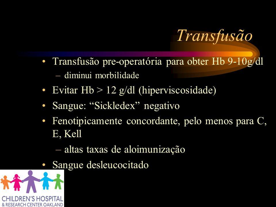 Transfusão Transfusão pre-operatória para obter Hb 9-10g/dl –diminui morbilidade Evitar Hb > 12 g/dl (hiperviscosidade) Sangue: Sickledex negativo Fen