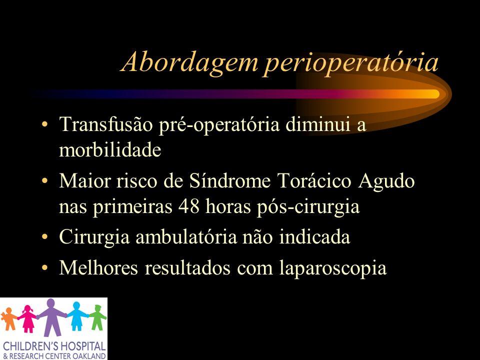 Abordagem perioperatória Transfusão pré-operatória diminui a morbilidade Maior risco de Síndrome Torácico Agudo nas primeiras 48 horas pós-cirurgia Ci