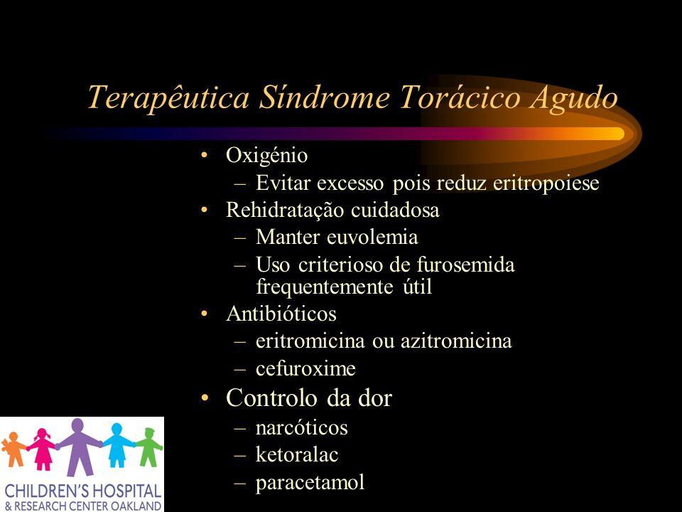 Terapêutica Síndrome Torácico Agudo Oxigénio –Evitar excesso pois reduz eritropoiese Rehidratação cuidadosa –Manter euvolemia –Uso criterioso de furos