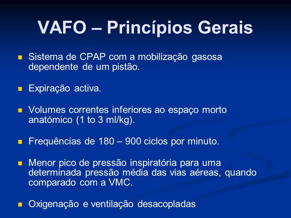 VAFO – Princípios Gerais Sistema de CPAP com a mobilização gasosa dependente de um pistão.