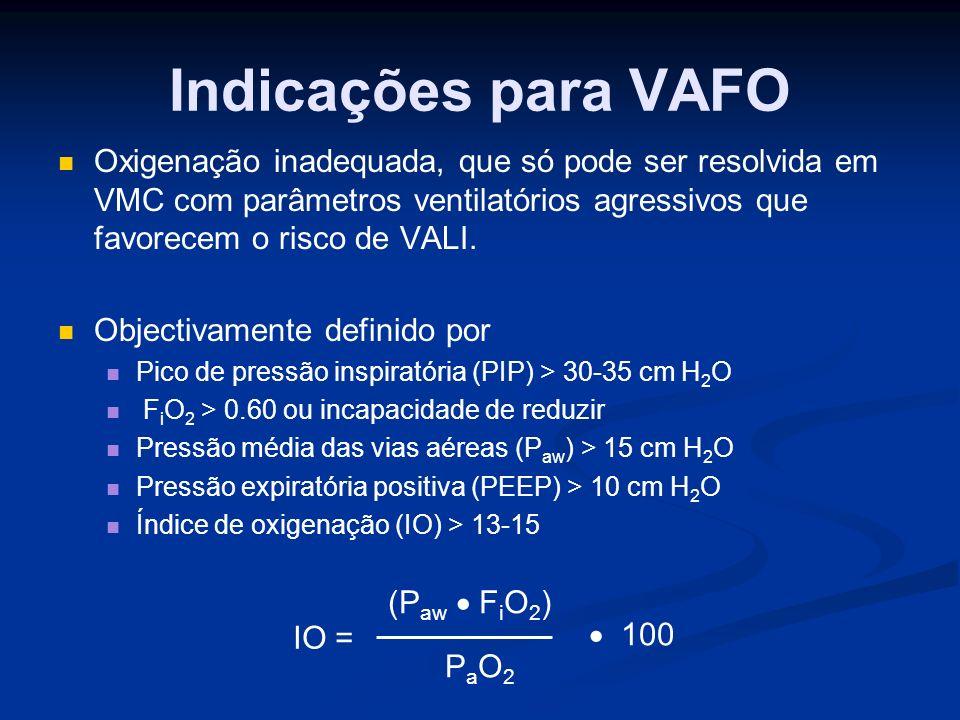 Indicações para VAFO Oxigenação inadequada, que só pode ser resolvida em VMC com parâmetros ventilatórios agressivos que favorecem o risco de VALI.