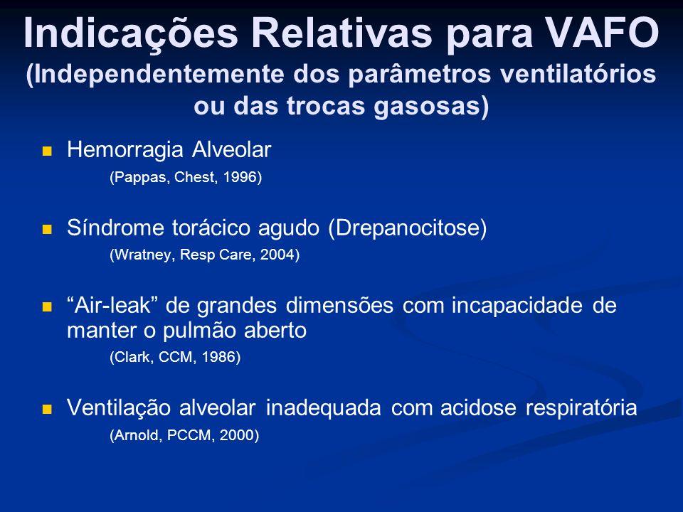 Indicações Relativas para VAFO (Independentemente dos parâmetros ventilatórios ou das trocas gasosas) Hemorragia Alveolar (Pappas, Chest, 1996) Síndrome torácico agudo (Drepanocitose) (Wratney, Resp Care, 2004) Air-leak de grandes dimensões com incapacidade de manter o pulmão aberto (Clark, CCM, 1986) Ventilação alveolar inadequada com acidose respiratória (Arnold, PCCM, 2000)