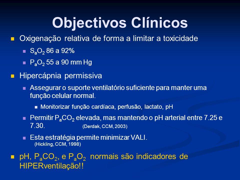 Objectivos Clínicos Oxigenação relativa de forma a limitar a toxicidade S a O 2 86 a 92% P a O 2 55 a 90 mm Hg Hipercápnia permissiva Assegurar o suporte ventilatório suficiente para manter uma função celular normal.