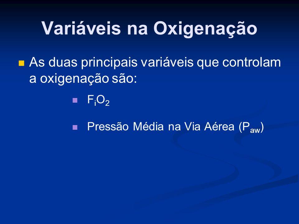 Variáveis na Oxigenação As duas principais variáveis que controlam a oxigenação são: F i O 2 Pressão Média na Via Aérea (P aw )