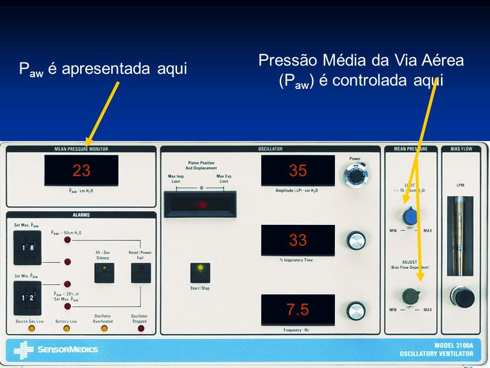 2335 33 7.5 P aw é apresentada aqui Pressão Média da Via Aérea (P aw ) é controlada aqui