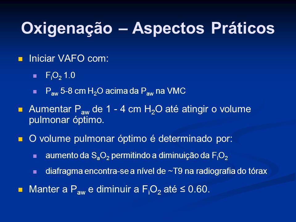 Oxigenação – Aspectos Práticos Iniciar VAFO com: F i O 2 1.0 P aw 5-8 cm H 2 O acima da P aw na VMC Aumentar P aw de 1 - 4 cm H 2 O até atingir o volume pulmonar óptimo.