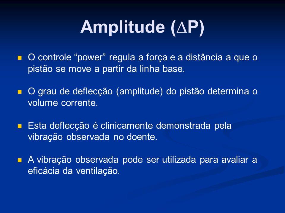 Amplitude ( P) O controle power regula a força e a distância a que o pistão se move a partir da linha base.