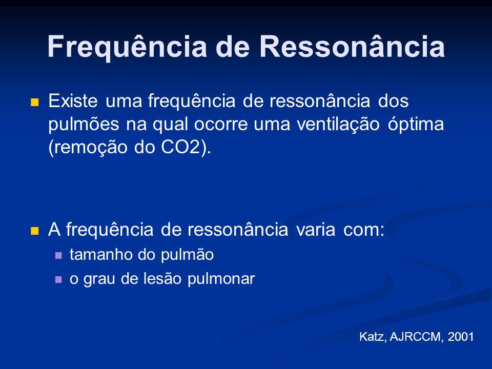Frequência de Ressonância Existe uma frequência de ressonância dos pulmões na qual ocorre uma ventilação óptima (remoção do CO2).