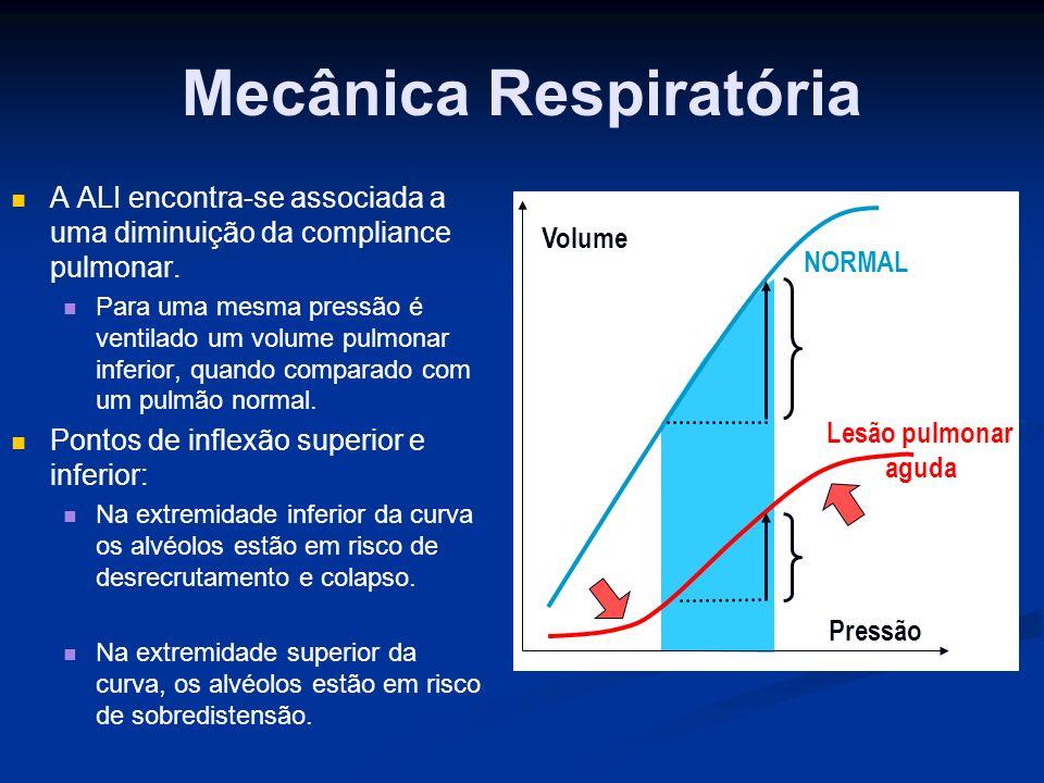 Mecânica Respiratória A ALI encontra-se associada a uma diminuição da compliance pulmonar.