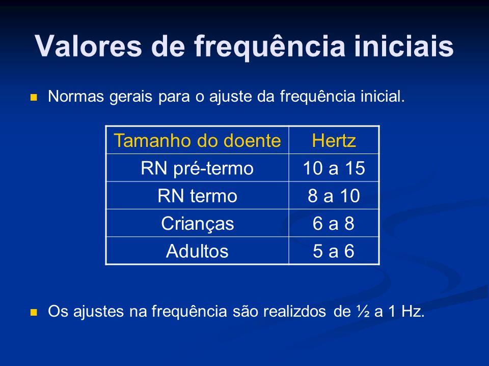 Valores de frequência iniciais Normas gerais para o ajuste da frequência inicial.