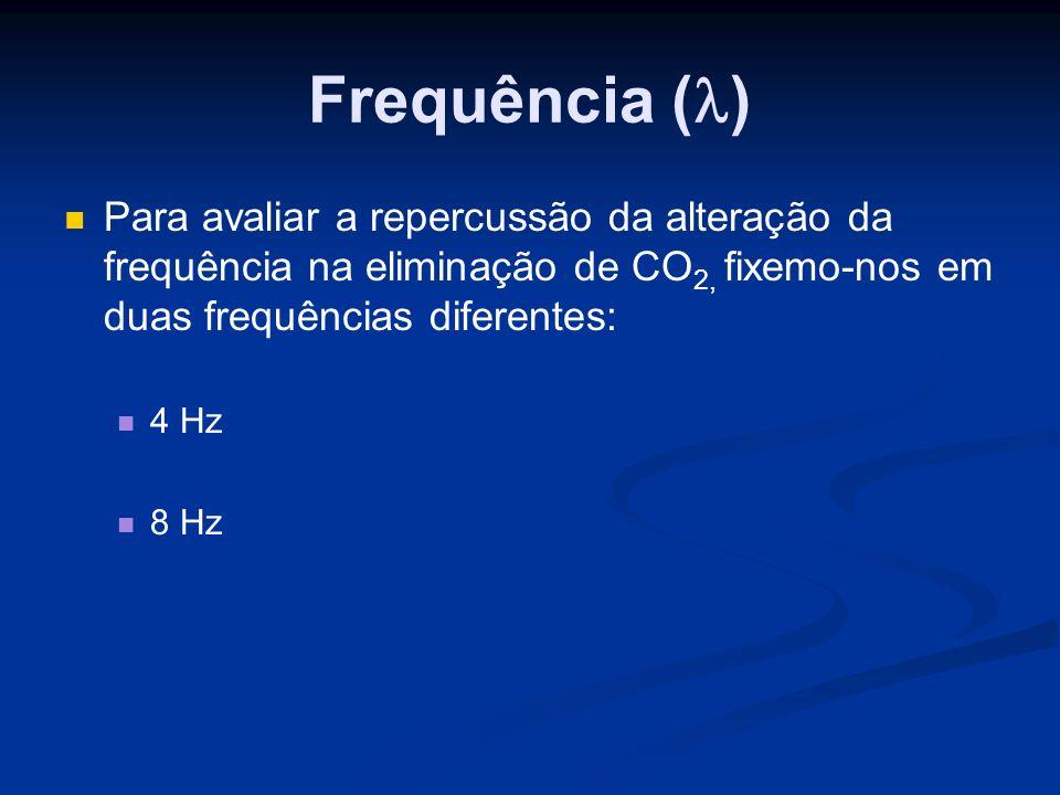 Frequência ( ) Para avaliar a repercussão da alteração da frequência na eliminação de CO 2, fixemo-nos em duas frequências diferentes: 4 Hz 8 Hz