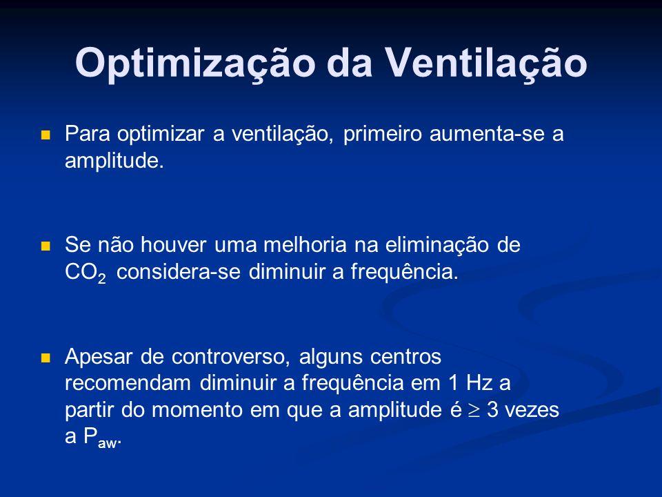 Optimização da Ventilação Para optimizar a ventilação, primeiro aumenta-se a amplitude.