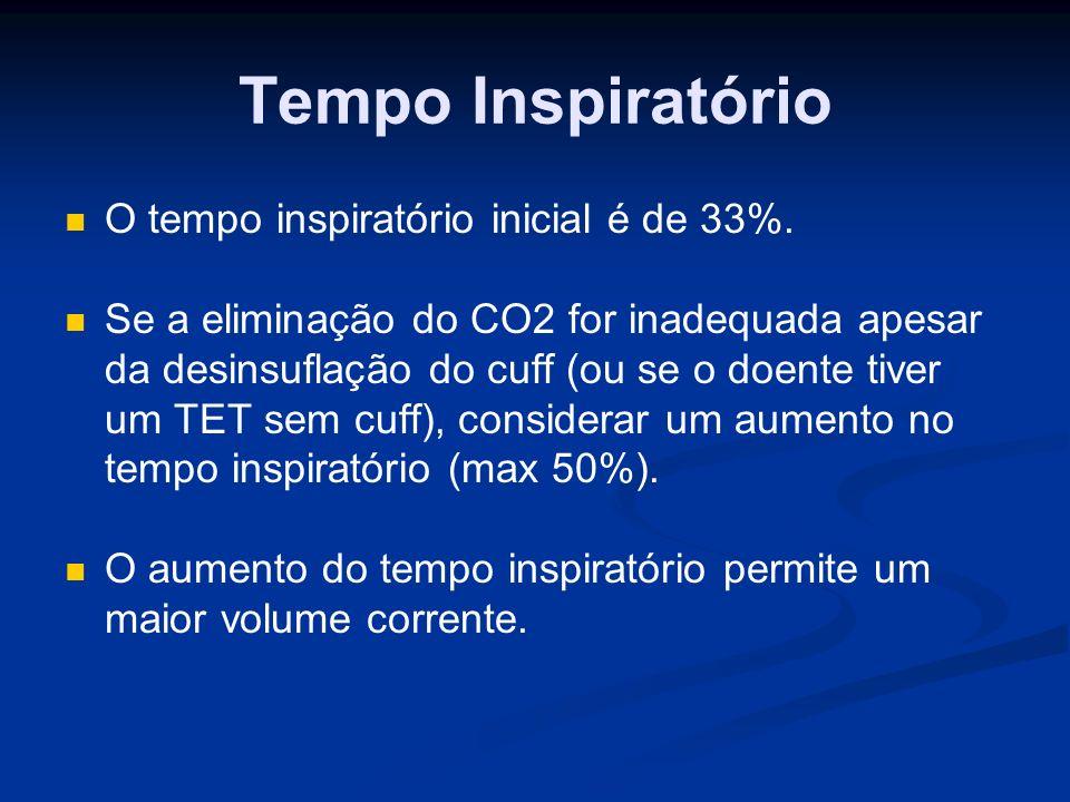 Tempo Inspiratório O tempo inspiratório inicial é de 33%.