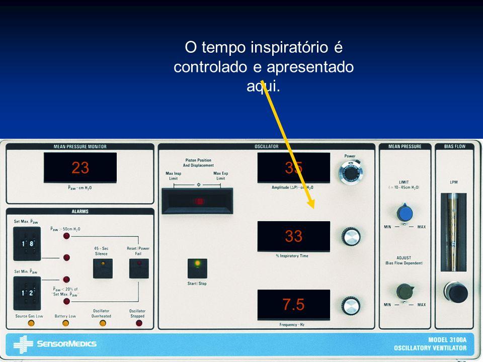 2335 33 7.5 O tempo inspiratório é controlado e apresentado aqui.